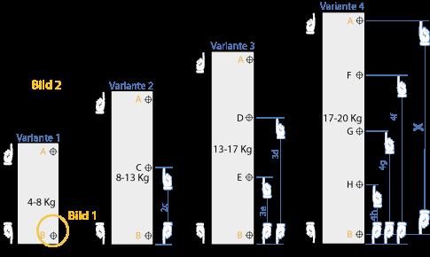 Bild--berechnung-der-Bohrung-460-x300 fuer-Info